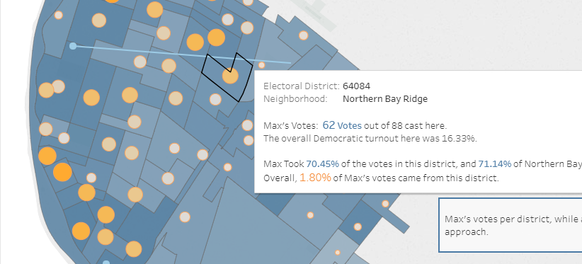 An example map of the 2018 NY-11 Democratic Primary results showing Max Rose's results in Bay Ridge.