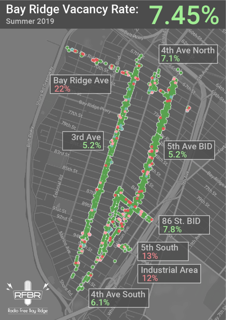 A map showing the Bay Ridge vacancy rate for each sub-area of the neighborhood. Includes closed and open stores and retail shops.